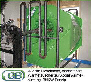 Hermann Birk Gerätebau Amtzell